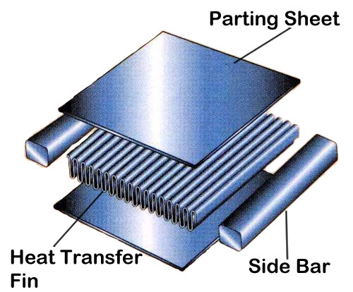 What is a Heat Exchanger? HVAC Heat Exchanger Types - Bright Hub ...